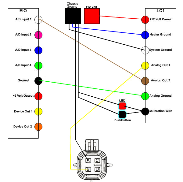 Plymouth Radio Wiring Diagram together with Wbo2 report likewise 5 Wire O2 Sensor Wiring Diagram as well Oxygen Sensor Wires 223210 in addition Nissan 300zx O2 sensor Replacement. on o2 sensor wiring diagram