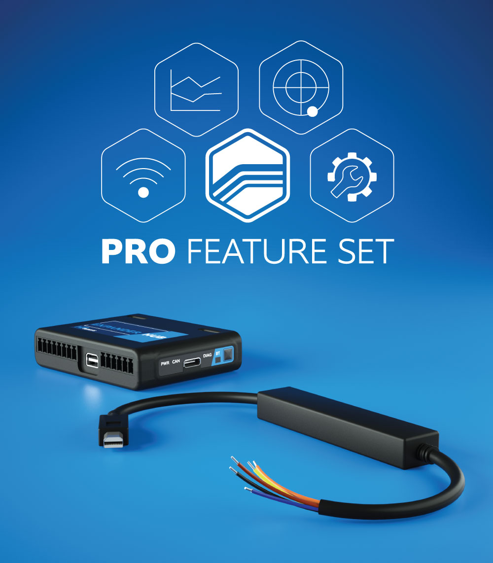 Pro Features